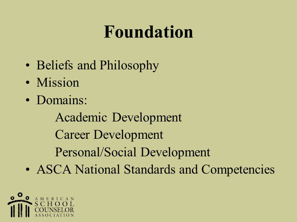 Foundation Beliefs and Philosophy Mission Domains: