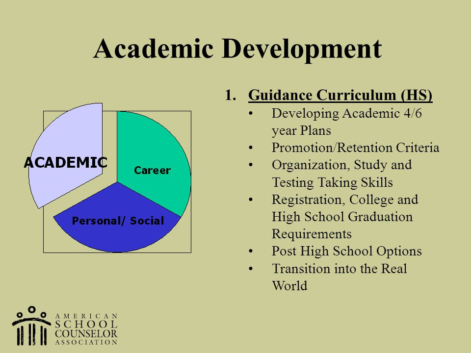 Academic Development Guidance Curriculum (HS)