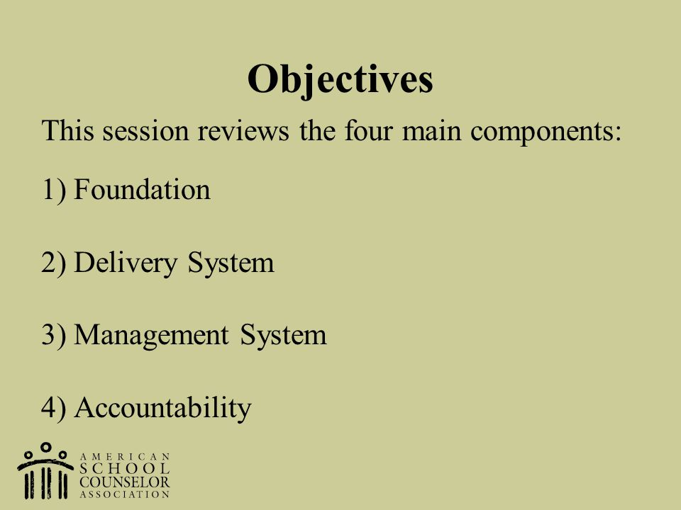 Objectives This session reviews the four main components:
