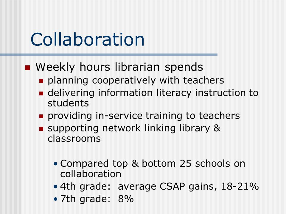 Collaboration Weekly hours librarian spends