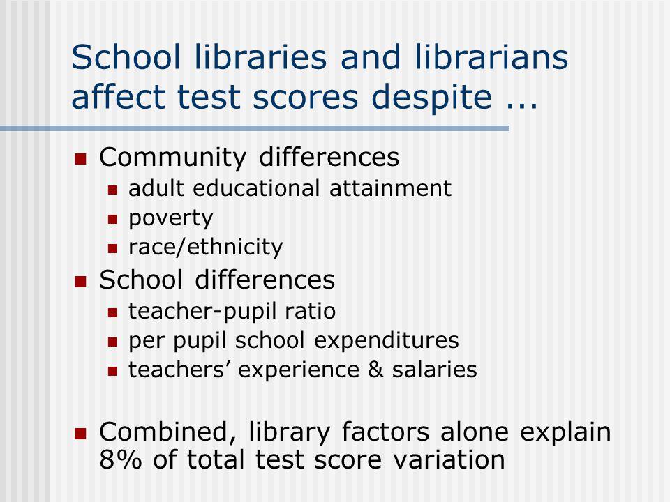School libraries and librarians affect test scores despite ...