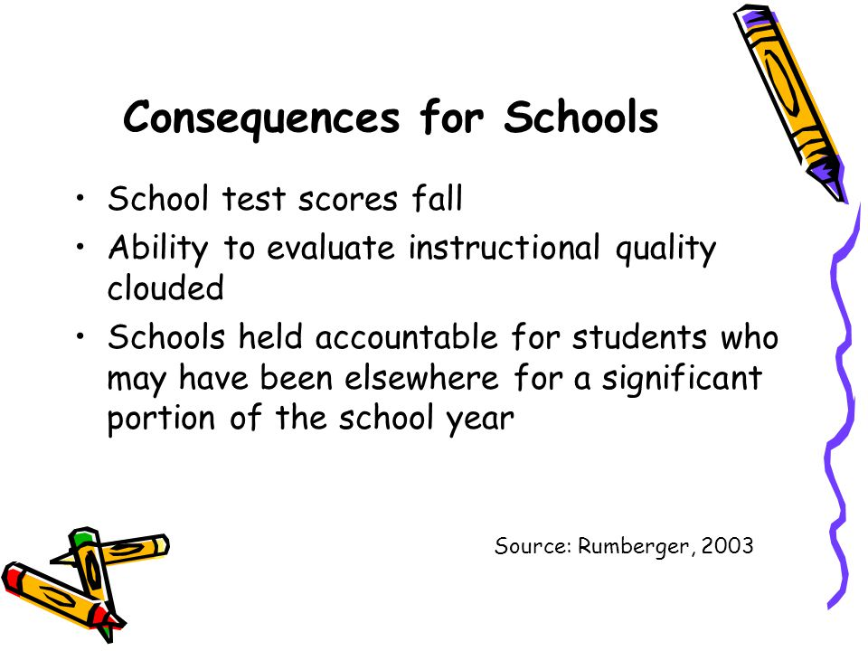 Consequences for Schools