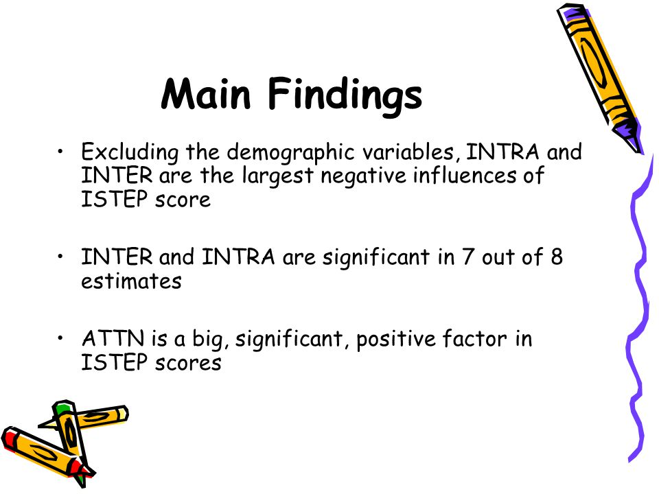 Main Findings Excluding the demographic variables, INTRA and INTER are the largest negative influences of ISTEP score.