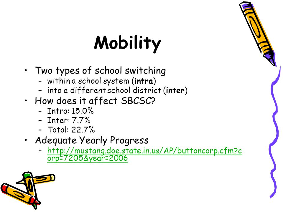 Mobility Two types of school switching How does it affect SBCSC