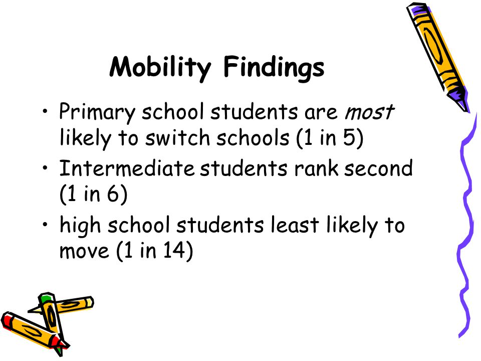 Mobility Findings Primary school students are most likely to switch schools (1 in 5) Intermediate students rank second (1 in 6)