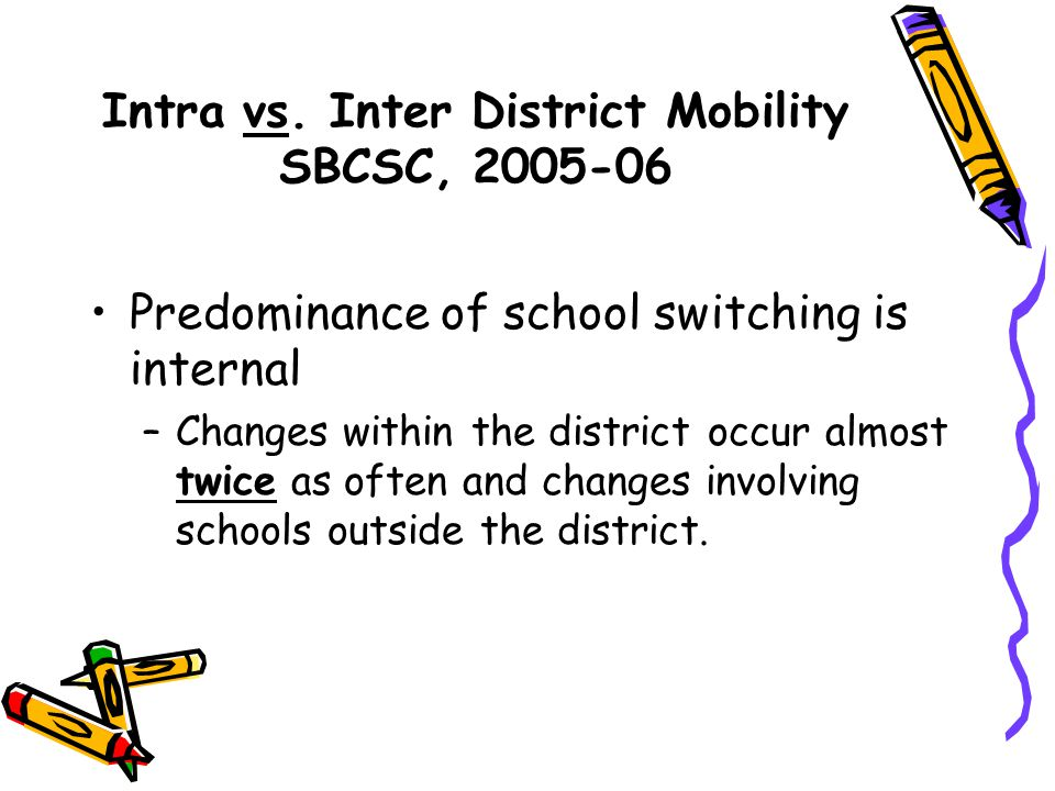 Intra vs. Inter District Mobility SBCSC, 2005-06