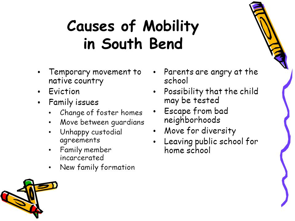 Causes of Mobility in South Bend