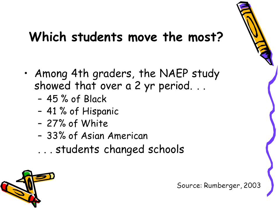 Which students move the most