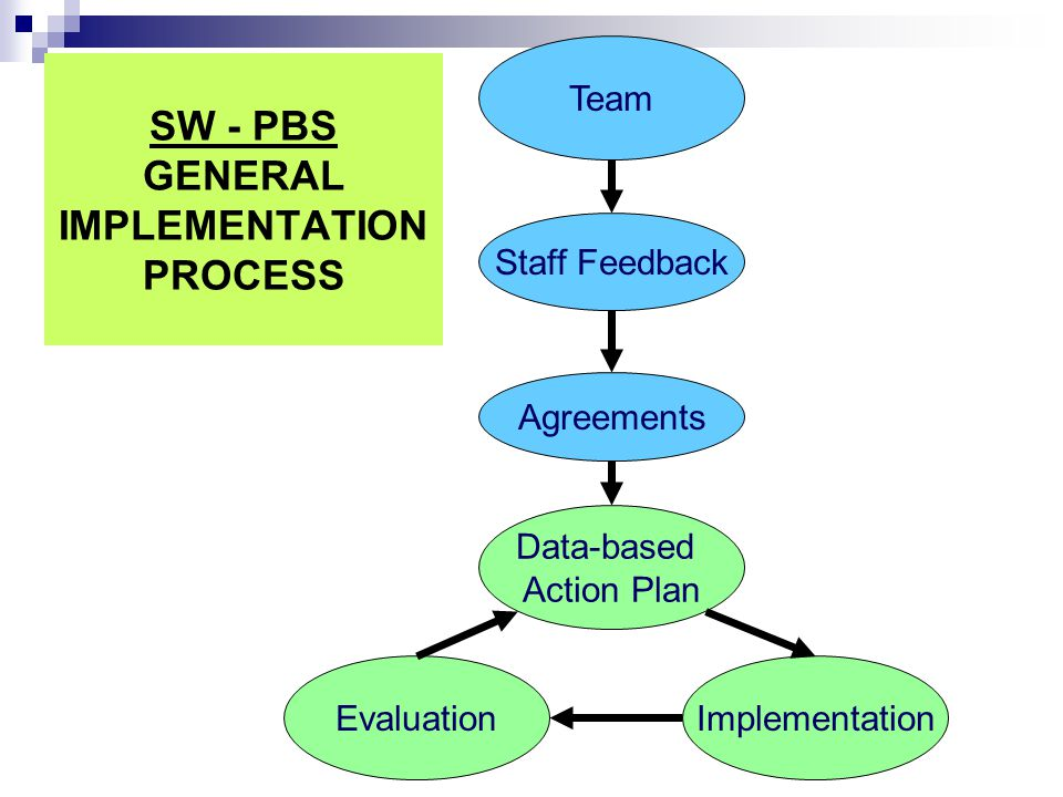 SW - PBS GENERAL IMPLEMENTATION PROCESS
