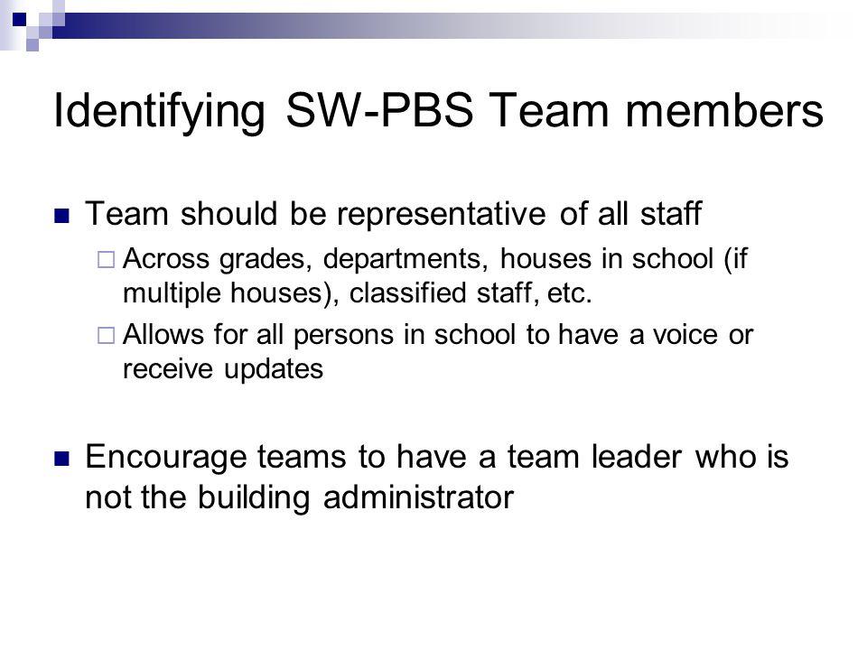 Identifying SW-PBS Team members