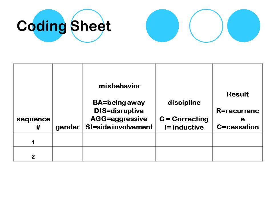 Coding Sheet sequence # gender misbehavior BA=being away