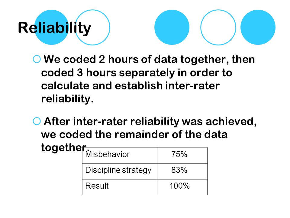 Reliability We coded 2 hours of data together, then coded 3 hours separately in order to calculate and establish inter-rater reliability.