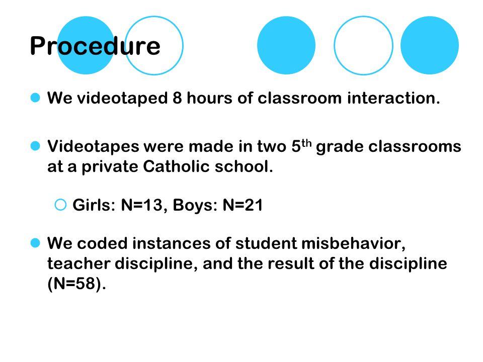 Procedure We videotaped 8 hours of classroom interaction.
