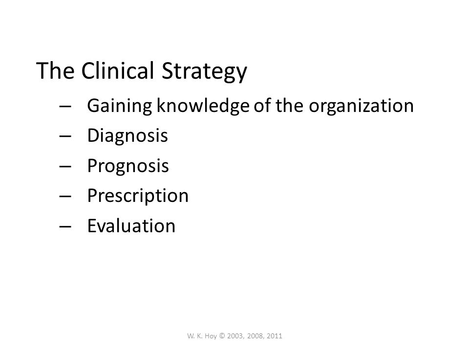 The Clinical Strategy Gaining knowledge of the organization Diagnosis