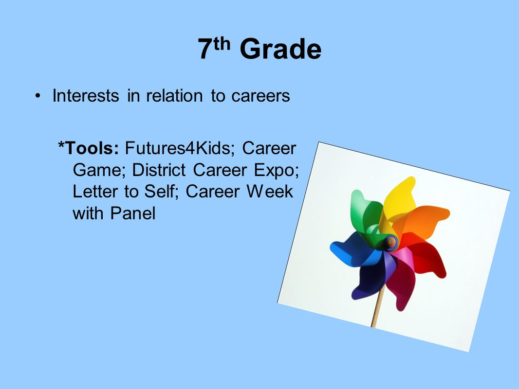 7th Grade Interests in relation to careers