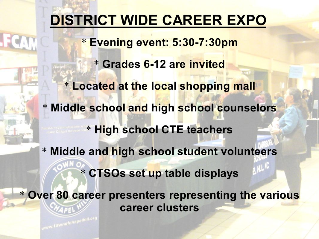 DISTRICT WIDE CAREER EXPO