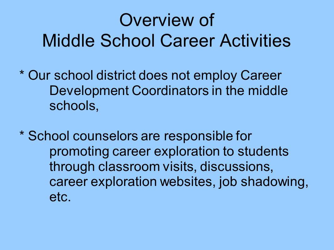 Overview of Middle School Career Activities