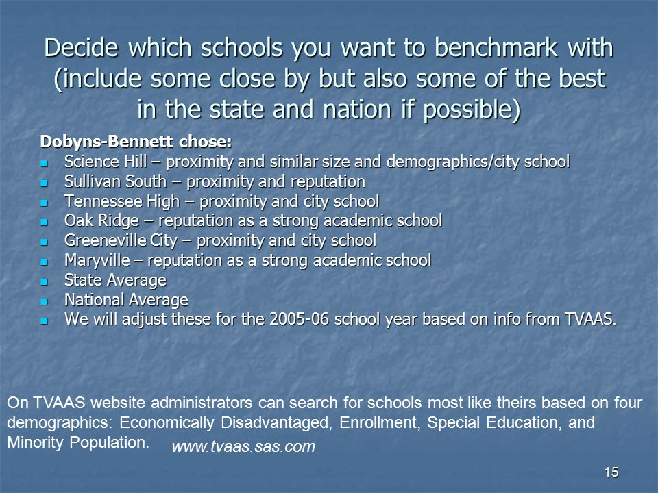 Decide which schools you want to benchmark with (include some close by but also some of the best in the state and nation if possible)