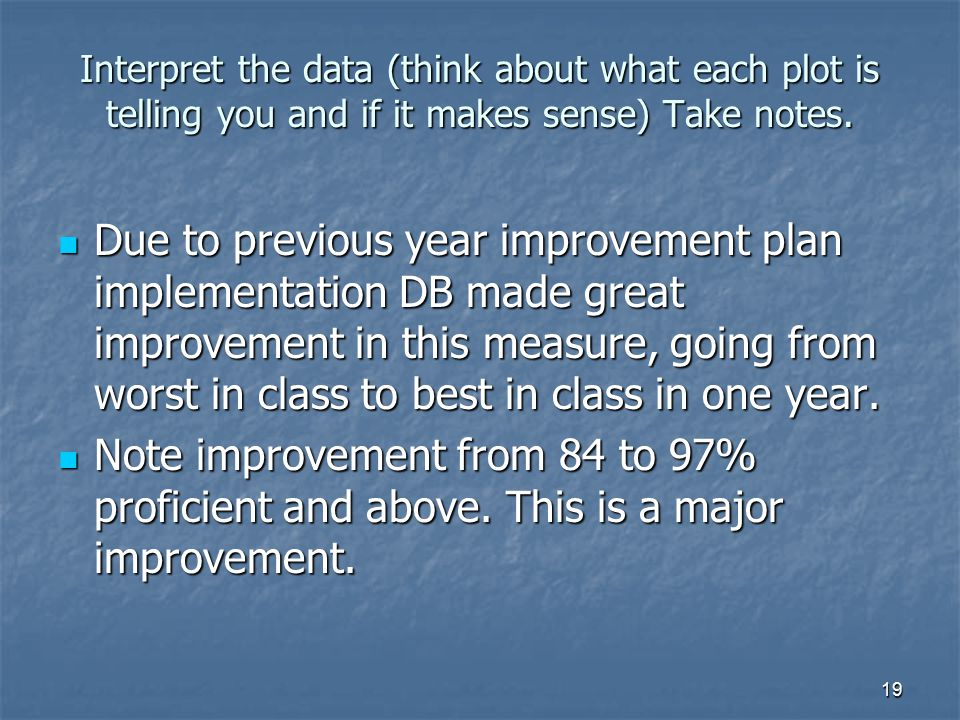 Interpret the data (think about what each plot is telling you and if it makes sense) Take notes.