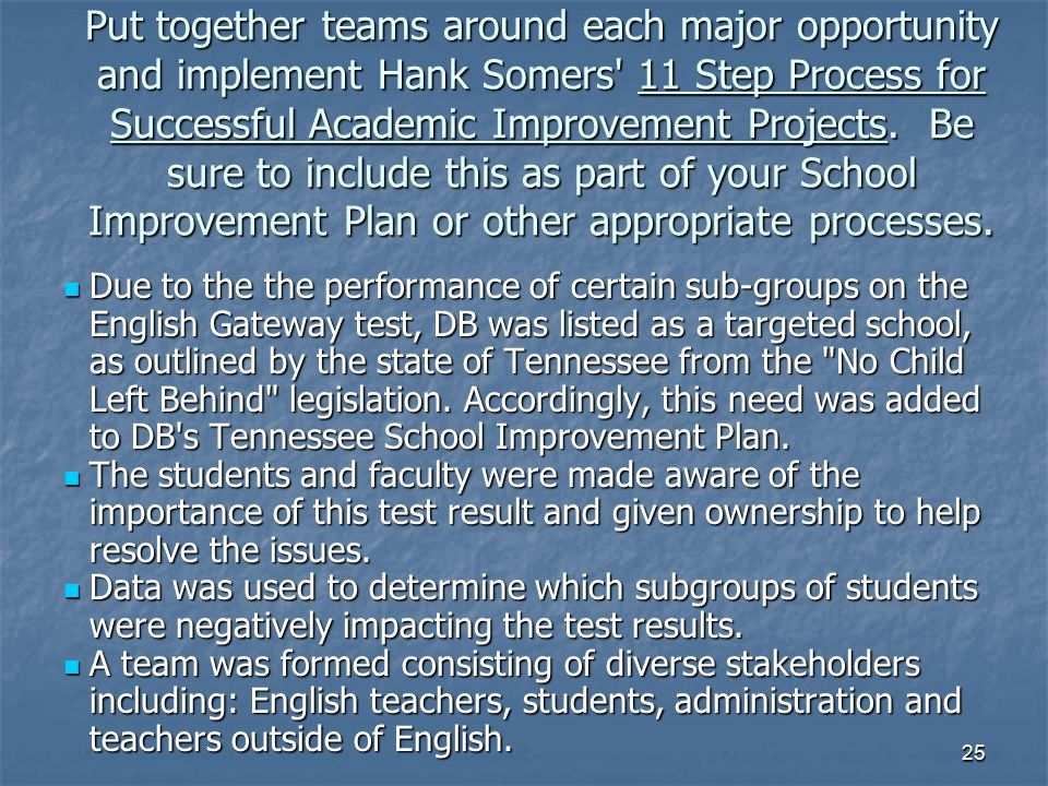 Put together teams around each major opportunity and implement Hank Somers 11 Step Process for Successful Academic Improvement Projects. Be sure to include this as part of your School Improvement Plan or other appropriate processes.