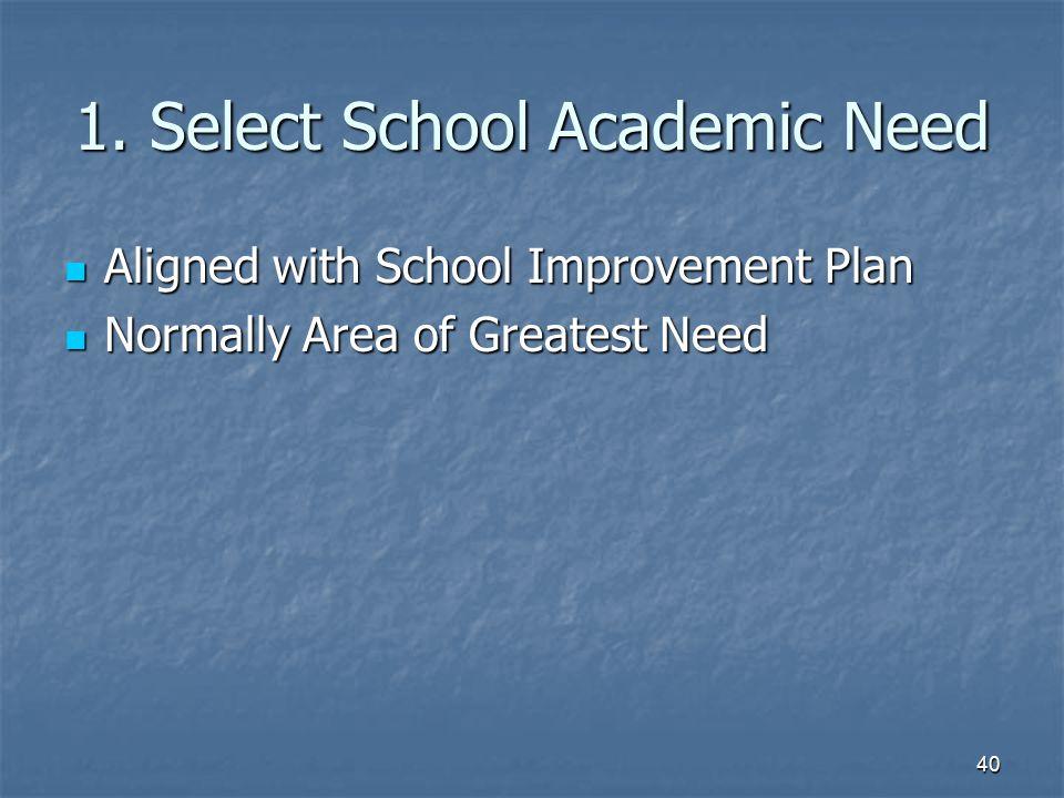 1. Select School Academic Need