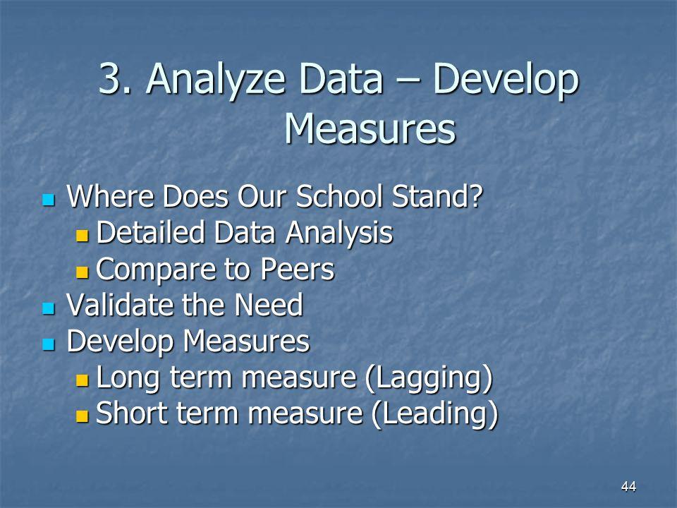 3. Analyze Data – Develop Measures