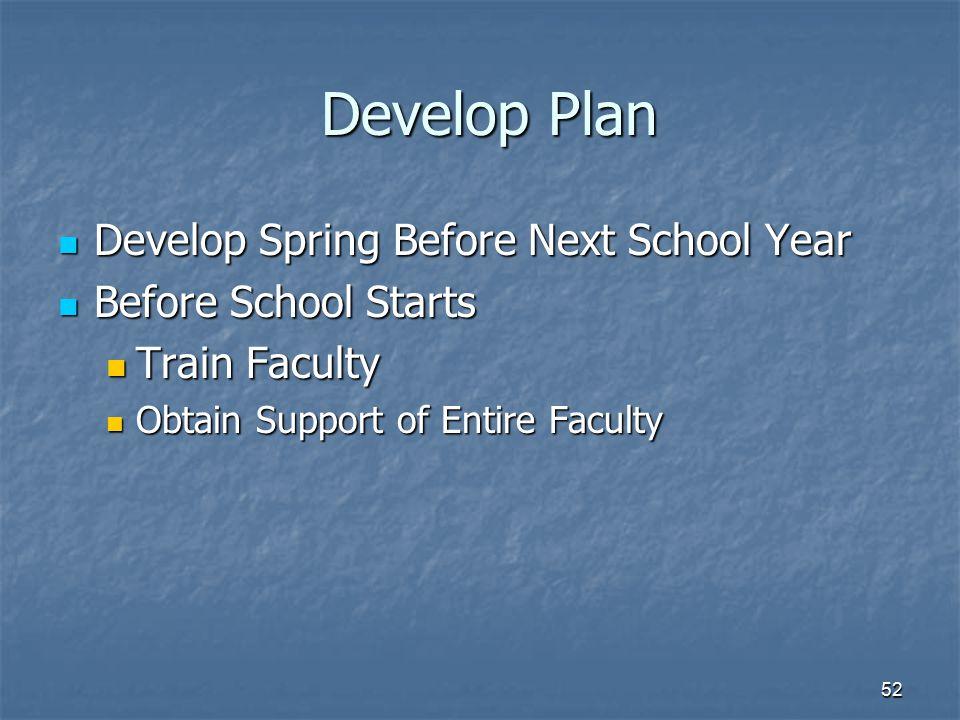 Develop Plan Develop Spring Before Next School Year