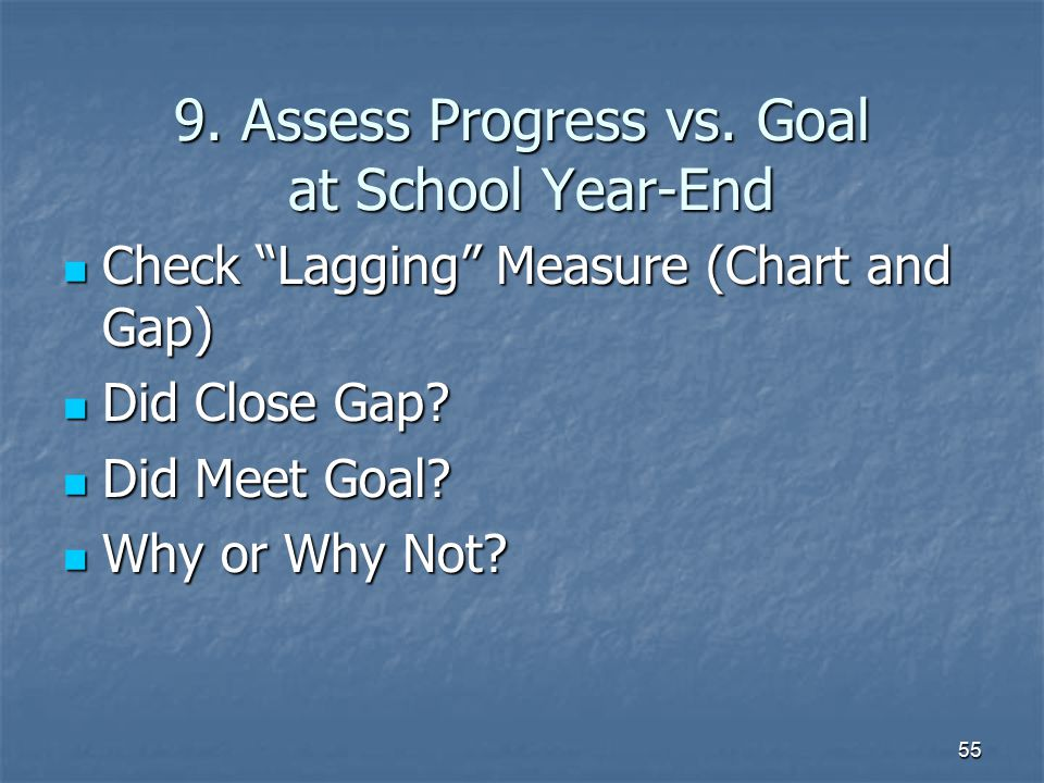 9. Assess Progress vs. Goal at School Year-End