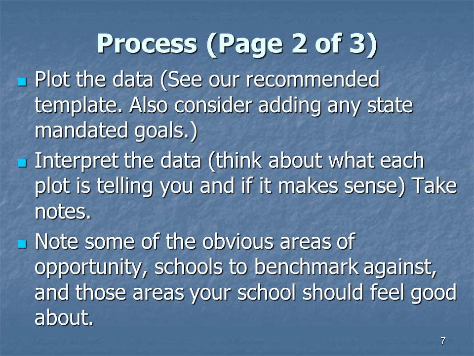 Process (Page 2 of 3) Plot the data (See our recommended template. Also consider adding any state mandated goals.)