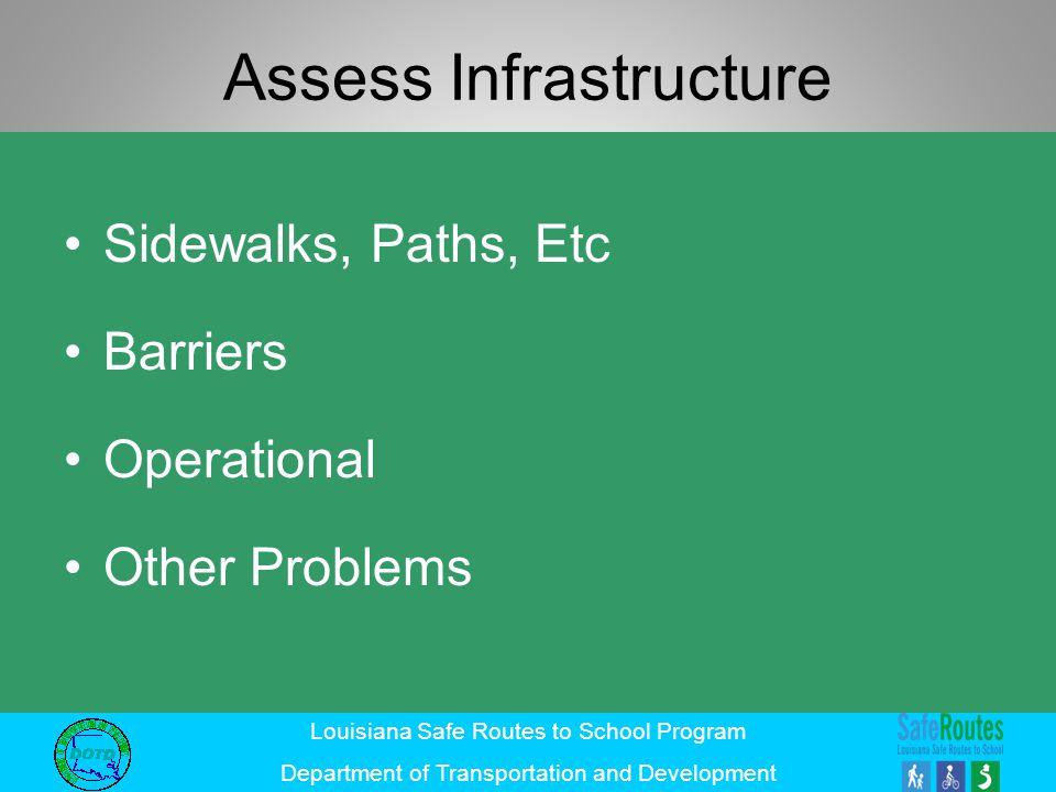 Assess Infrastructure