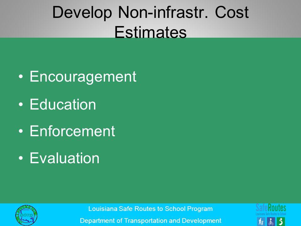 Develop Non-infrastr. Cost Estimates