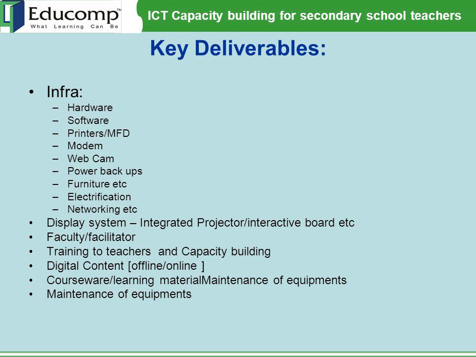 Key Deliverables: Infra: