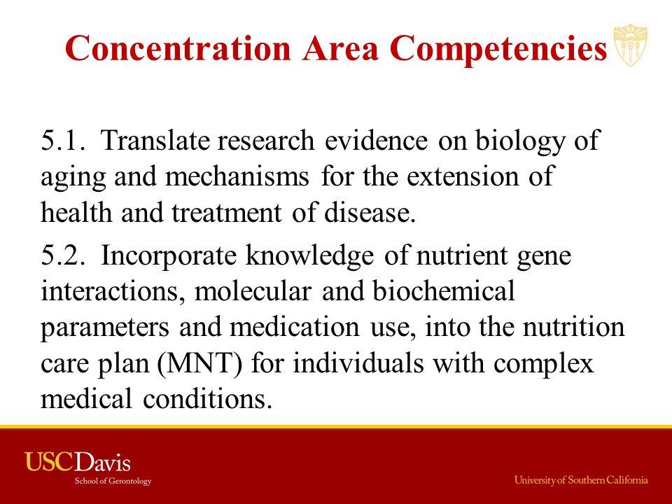 Concentration Area Competencies