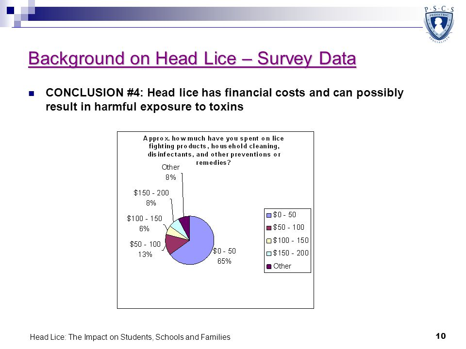 Background on Head Lice – Survey Data