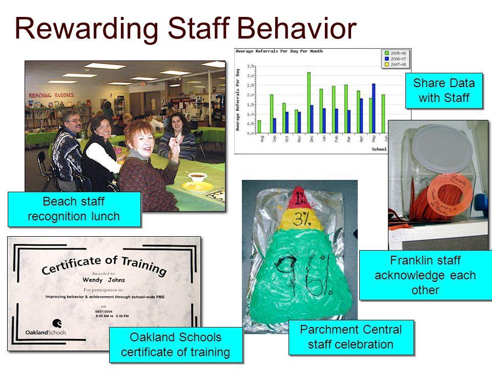 Rewarding Staff Behavior
