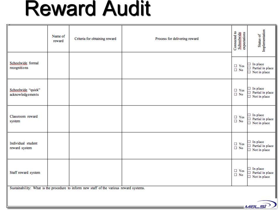 Reward Audit