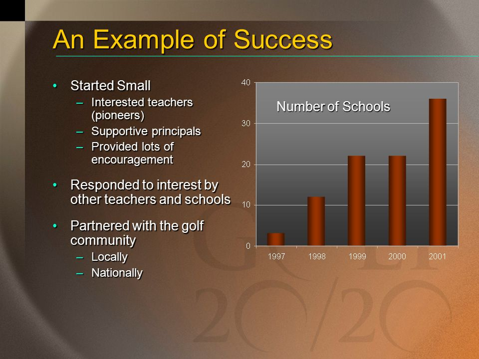An Example of Success Started Small Number of Schools