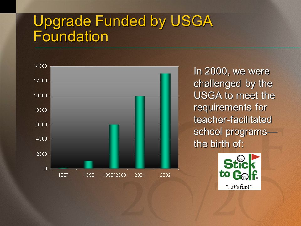 Upgrade Funded by USGA Foundation