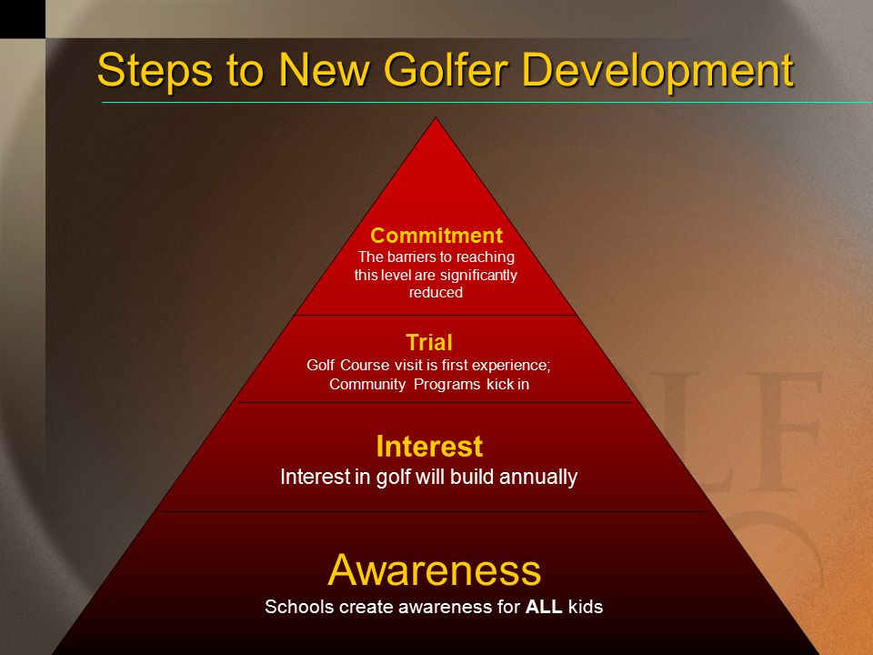 Steps to New Golfer Development