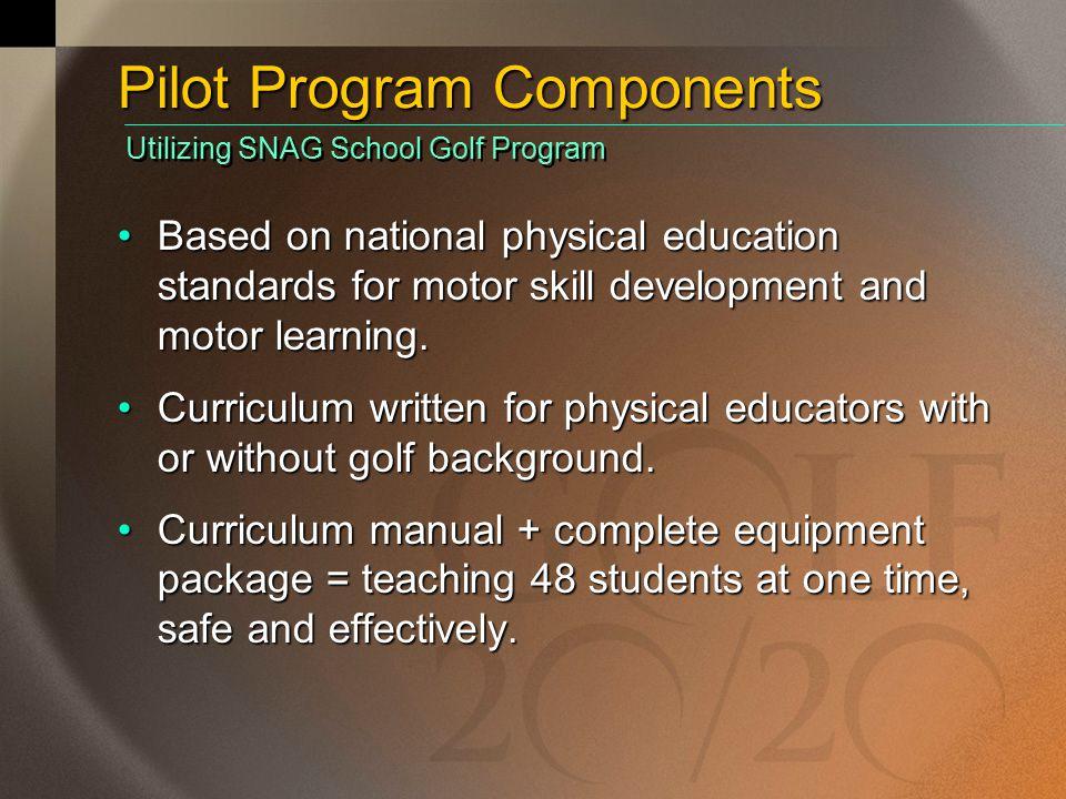 Pilot Program Components