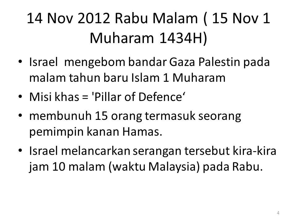 14 Nov 2012 Rabu Malam ( 15 Nov 1 Muharam 1434H)