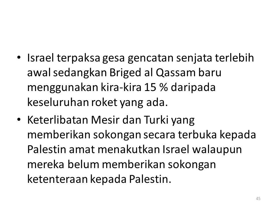 Israel terpaksa gesa gencatan senjata terlebih awal sedangkan Briged al Qassam baru menggunakan kira-kira 15 % daripada keseluruhan roket yang ada.
