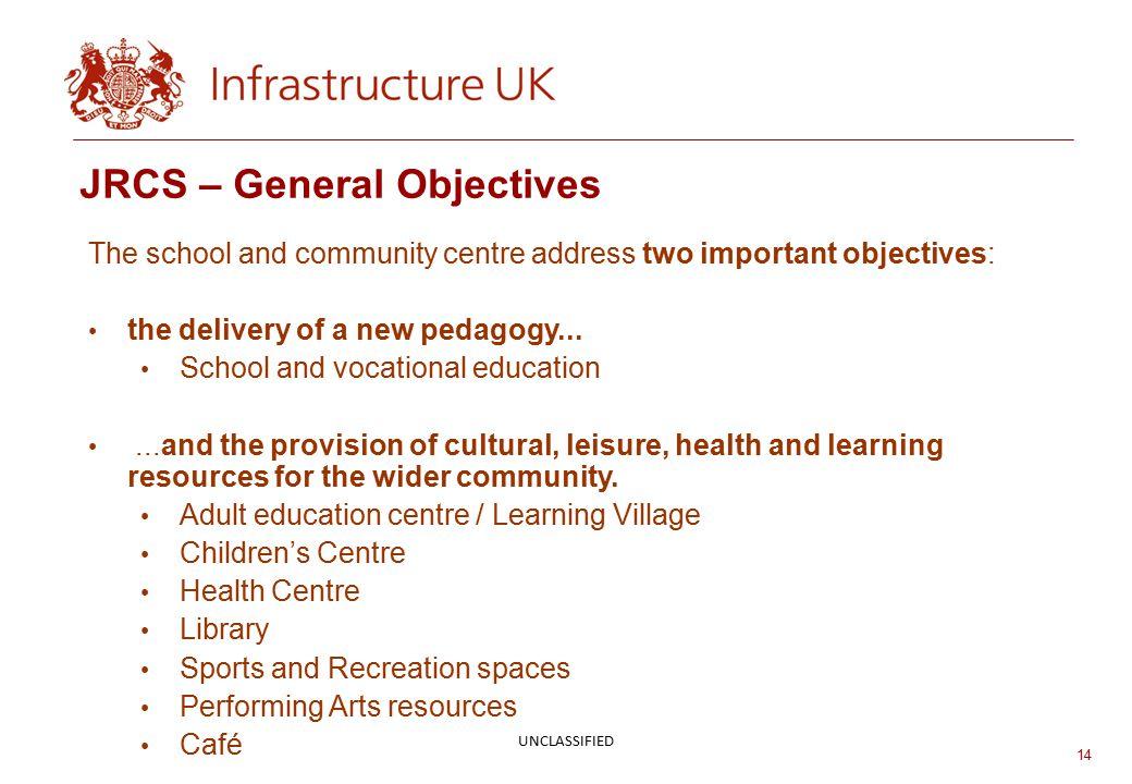 JRCS – General Objectives