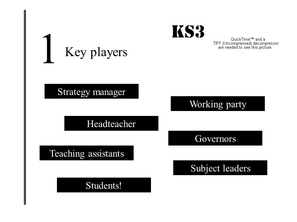 1 KS3 IMPACT! Key players Strategy manager Working party Headteacher