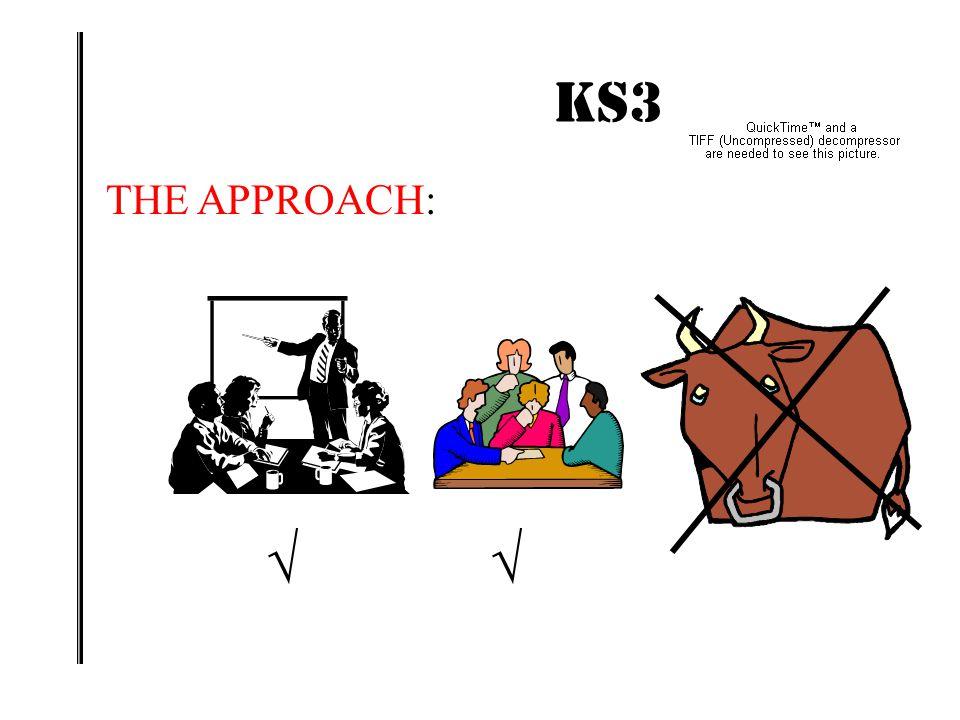 KS3 IMPACT! THE APPROACH: √ √