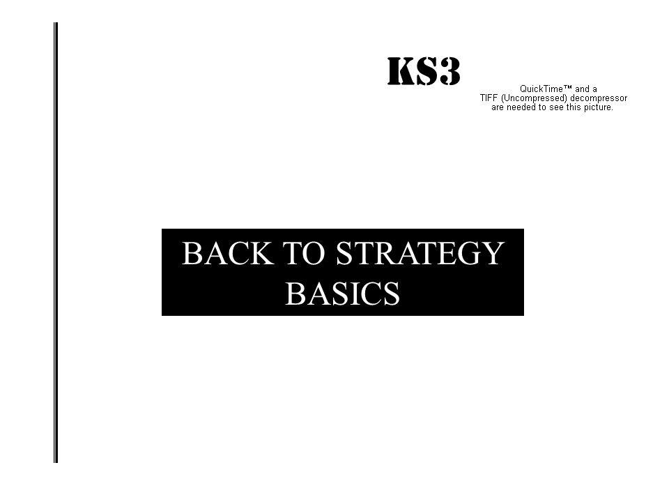 BACK TO STRATEGY BASICS