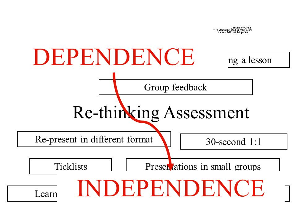 DEPENDENCE INDEPENDENCE Re-thinking Assessment