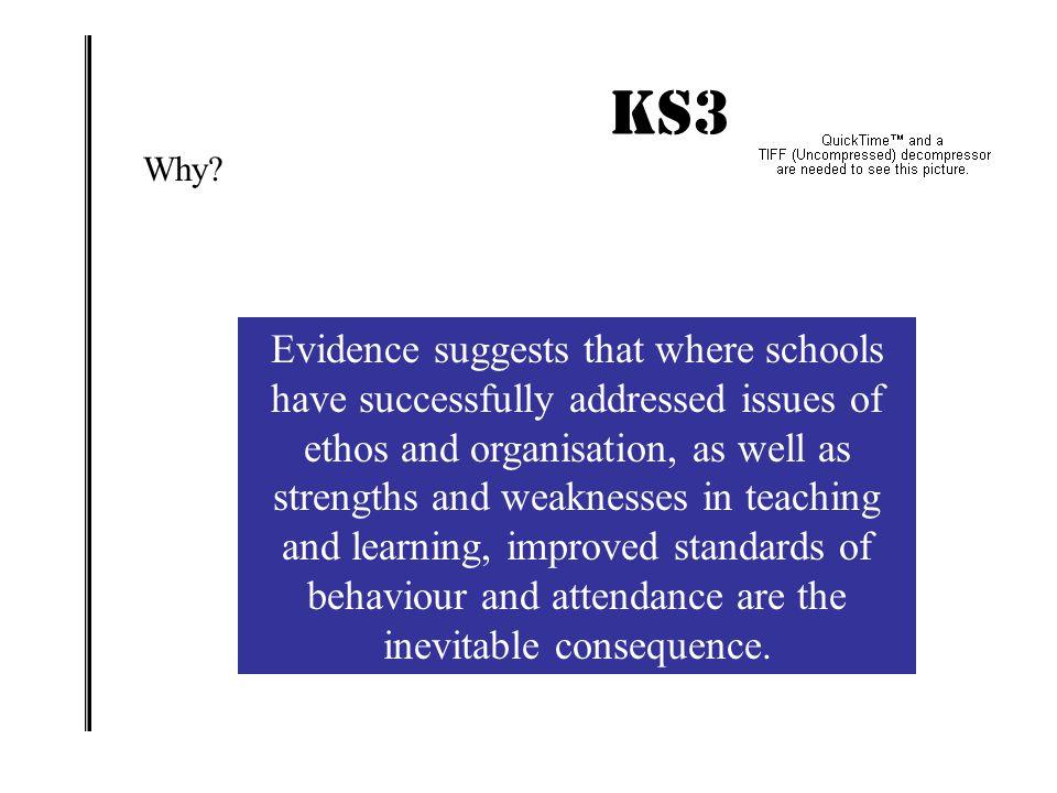 KS3 IMPACT! Why
