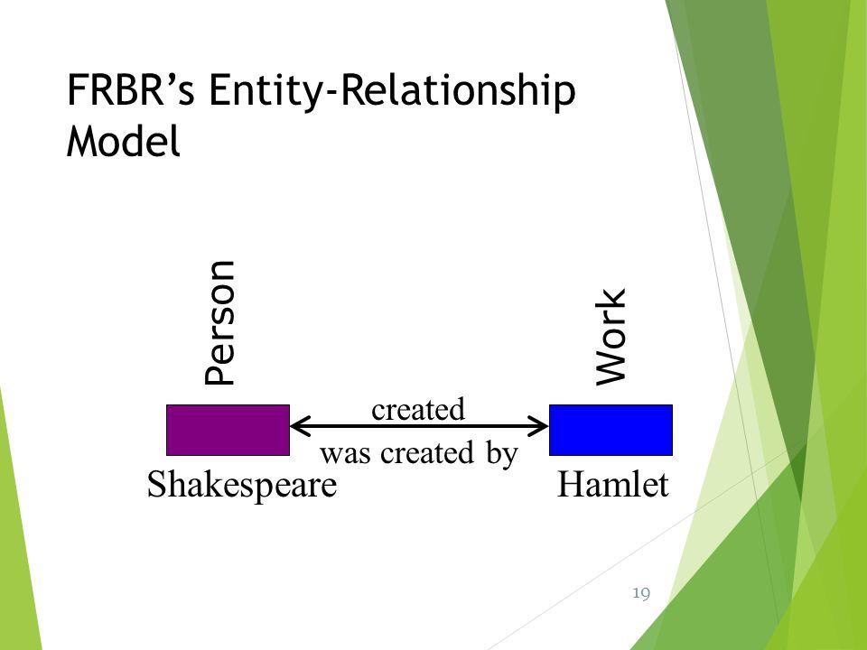 FRBR's Entity-Relationship Model