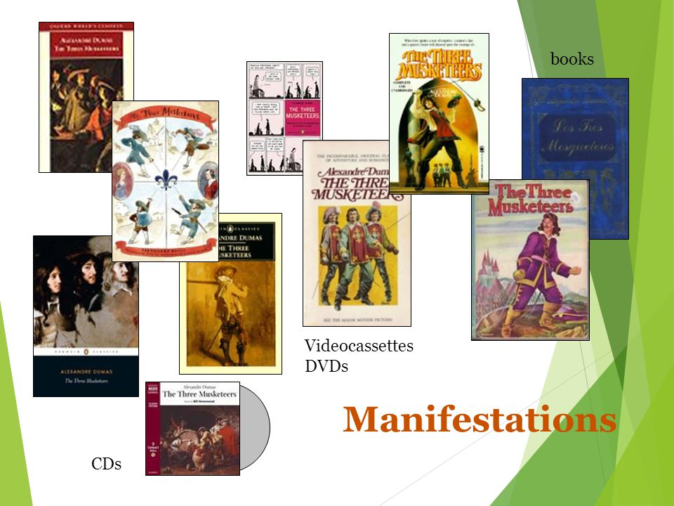 Manifestations books Videocassettes DVDs CDs